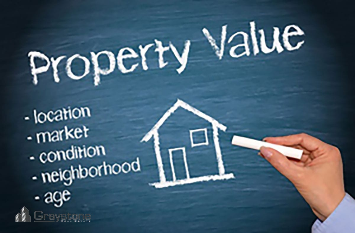 Property Value Investment