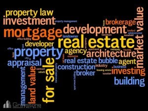 Real Estate Investing Terms and Formulas
