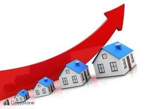 Rental Property Cap Rate